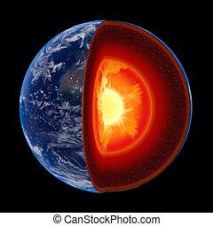 aarde kern, structuur, om te, schub, -, vrijstaand