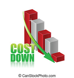 abajo, gráfico, coste, gráfico, empresa / negocio