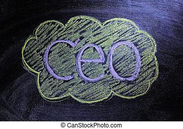 Abbreviation 'CEO' written on the blackboard