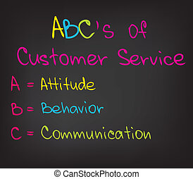 ABC approach to Customer Service - Words and charts for...