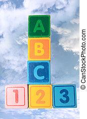 abc123 in clouds