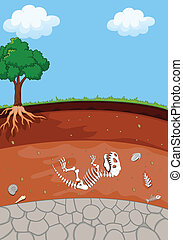 ablegry, gleba, skamieniałość, dinozaur