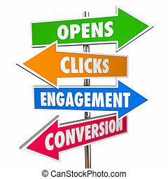 abre, clics, compromiso, conversión, mande correo...