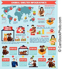 abri, animal, infographics