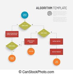 Abstract algorithm vector template