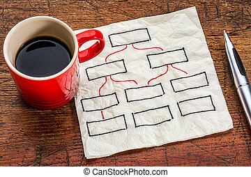 abstract blank flow chart on napkin