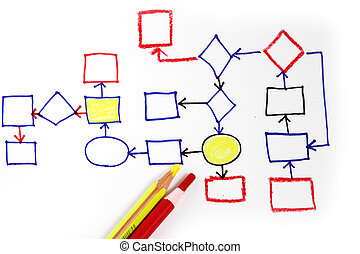 Abstract business flow chart