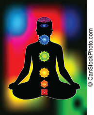 abstract colorful aura with body chakras vector illustration