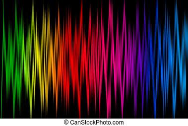 sound wave design