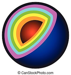 Abstract cut ball with multi-colored layers