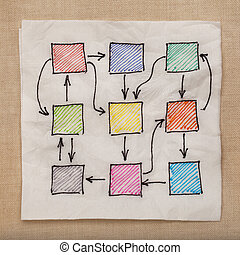 abstract flowchart or network with complicated connection - ...