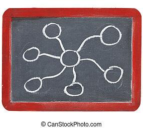 abstract network on blackboard
