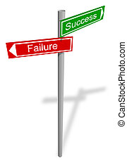 Abstract signpost for success and failure