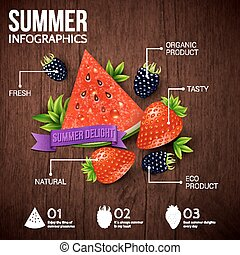 Abstract summer infographics poster with watermelon, strawberry,