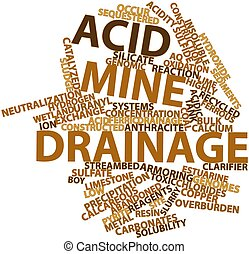 Abstract word cloud for Acid mine drainage with related tags and terms