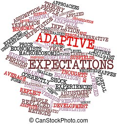 Adaptive expectations
