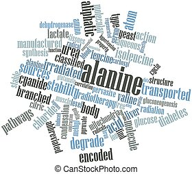 Alanine - Abstract word cloud for Alanine with related tags...