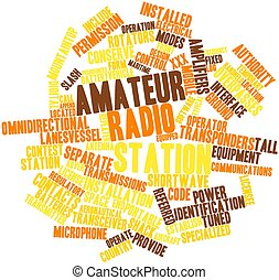 Amateur radio station - Abstract word cloud for Amateur...