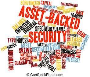 Abstract word cloud for Asset-backed security with related tags and terms