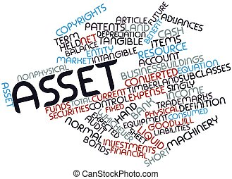 Asset - Abstract word cloud for Asset with related tags and...