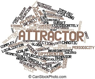 Attractor - Abstract word cloud for Attractor with related ...