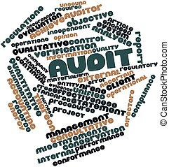 Audit - Abstract word cloud for Audit with related tags and ...