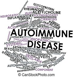 Abstract word cloud for Autoimmune disease with related tags and terms