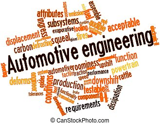 Automotive engineering - Abstract word cloud for Automotive...