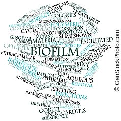 Biofilm - Abstract word cloud for Biofilm with related tags...