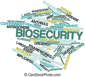 Biosecurity - Abstract word cloud for Biosecurity with...