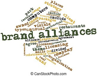 Brand alliances