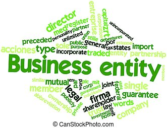 Business entity - Abstract word cloud for Business entity...
