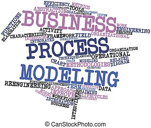 Abstract word cloud for Business process modeling with related tags and terms