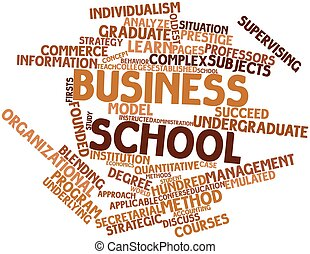 Abstract word cloud for Business school with related tags and terms
