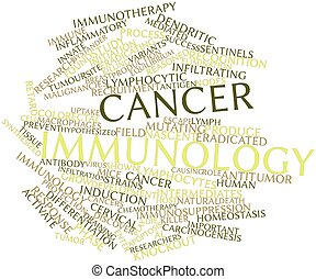 Abstract word cloud for Cancer immunology with related tags and terms