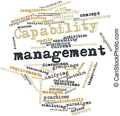 Capability management - Abstract word cloud for Capability ...