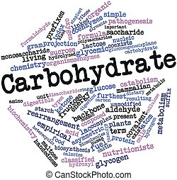 Carbohydrate - Abstract word cloud for Carbohydrate with...