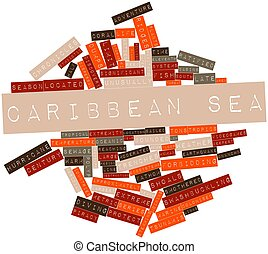 Abstract word cloud for Caribbean Sea with related tags and terms