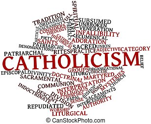 Abstract word cloud for Catholicism with related tags and terms