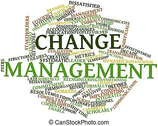 Change management - Abstract word cloud for Change...