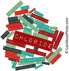 Chloride - Abstract word cloud for Chloride with related...
