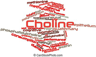 Choline - Abstract word cloud for Choline with related tags...