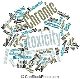 Abstract word cloud for Chronic toxicity with related tags and terms