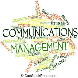 Abstract word cloud for Communications management with related tags and terms