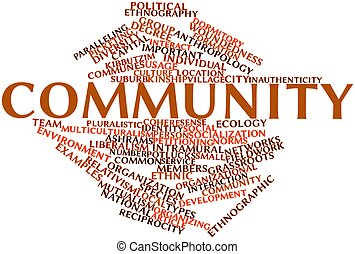 Abstract word cloud for Community with related tags and terms