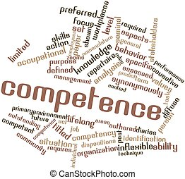 Competence - Abstract word cloud for Competence with related...