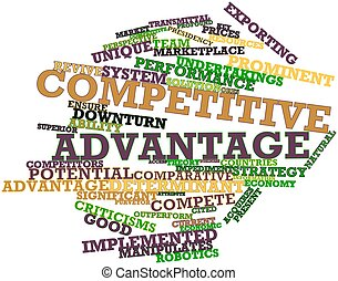 Competitive advantage - Abstract word cloud for Competitive...