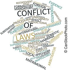 Conflict of laws - Abstract word cloud for Conflict of laws...