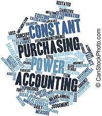 Abstract word cloud for Constant purchasing power accounting with related tags and terms