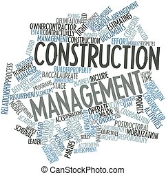Abstract word cloud for Construction management with related tags and terms